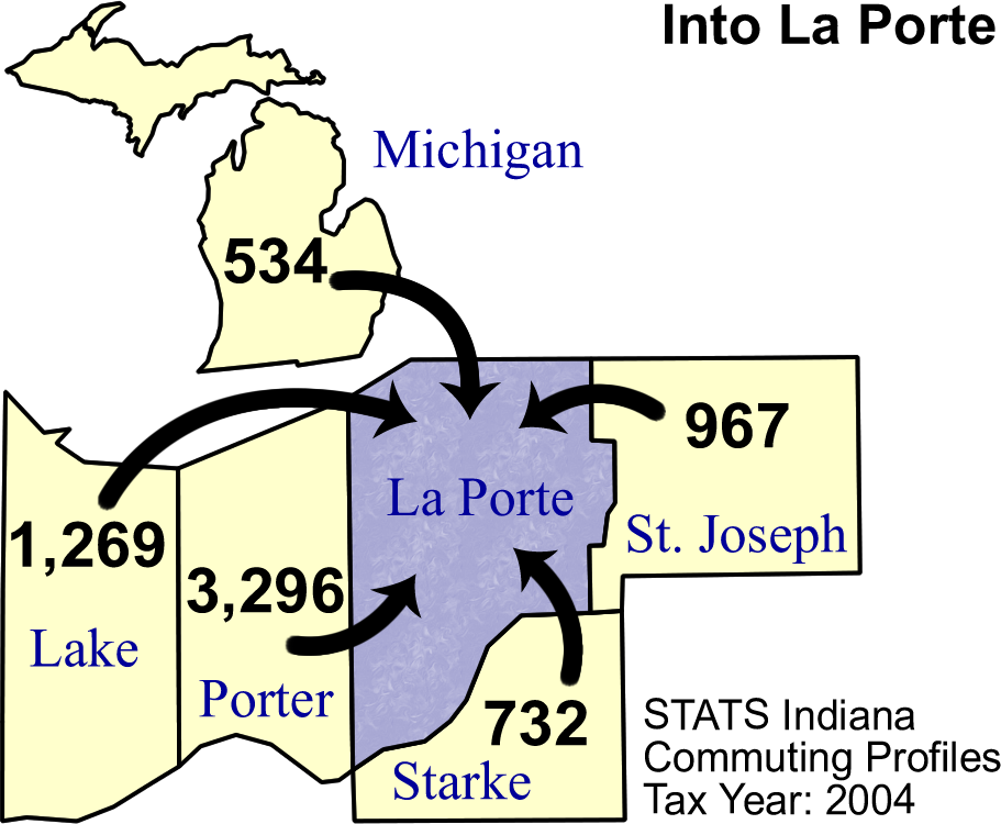 Laporte county commuting patterns 2004 for Laporte county gov