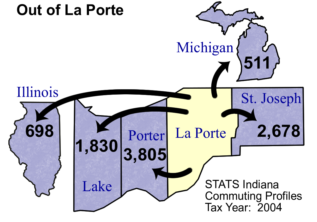 Laporte county commuting patterns 2004 for Laporte county
