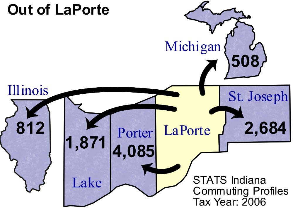 Laporte county commuting patterns 2006 for Laporte indiana